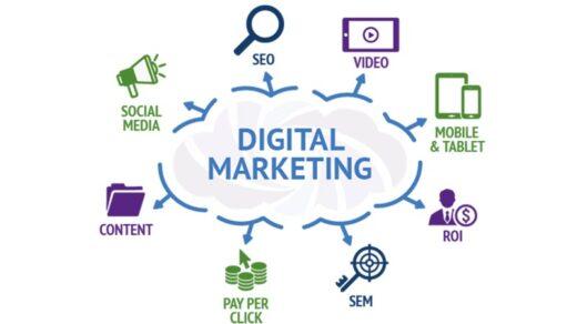 Kelebihan Serta Kekurangan Dalam Penggunaan Digital Marketing Guna Bisnis