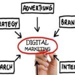 Elemen Yang Paling Inti Pada Digital Marketing