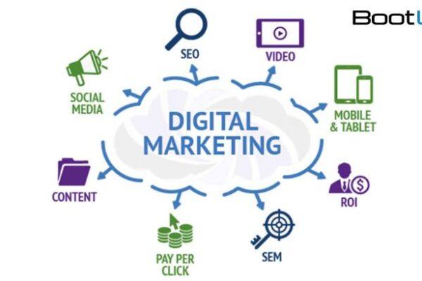 Pengertian, Manfaat Serta Jenis Dari Pemasaran Online