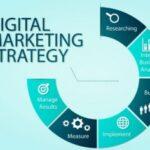 Dampak Pemasaran Digital pada Usaha Kecil