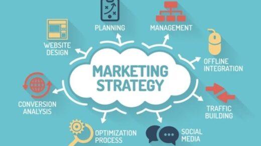 Kreasi Kreatif Dalam Jasa Pemasaran Secara Online